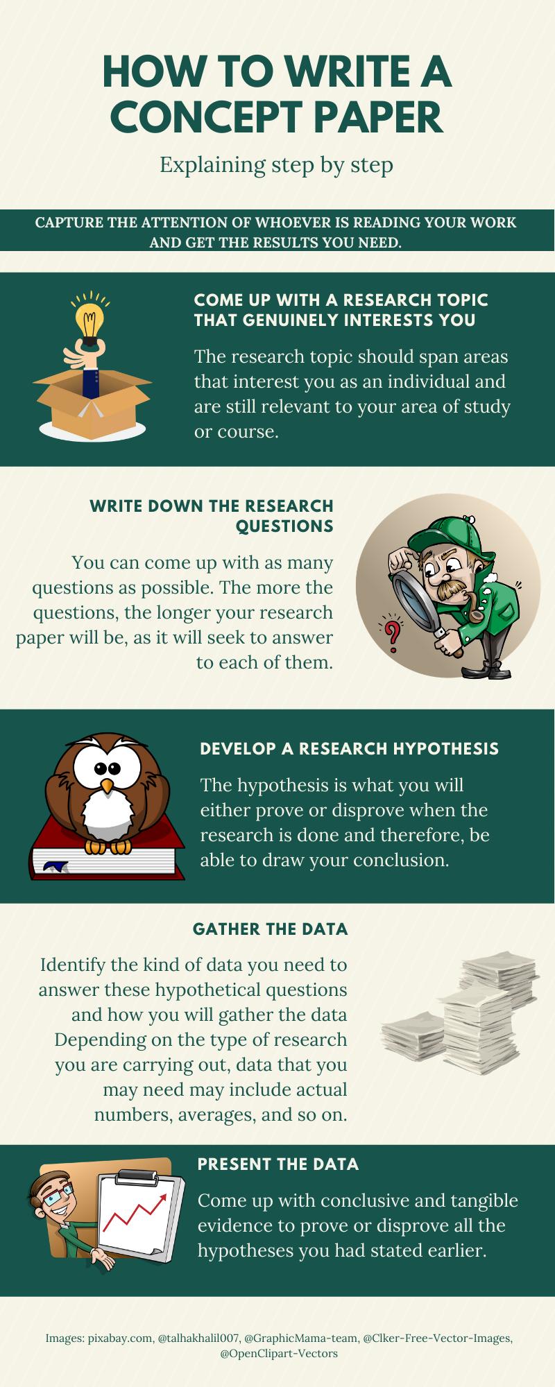 Concept Paper: How To Write One? A Comprehensive Guide (2020) ▷ KAMI.COM.PH