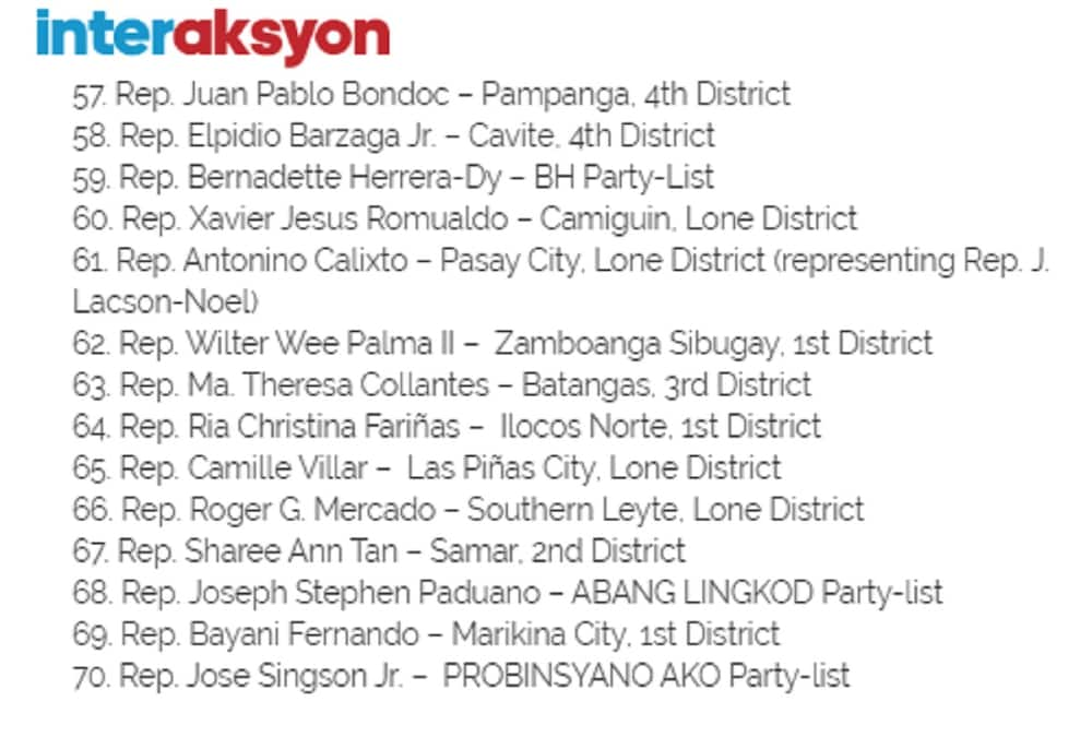 Enzo Pineda's father among congressmen that voted yes to deny ABS-CBN franchise renewal