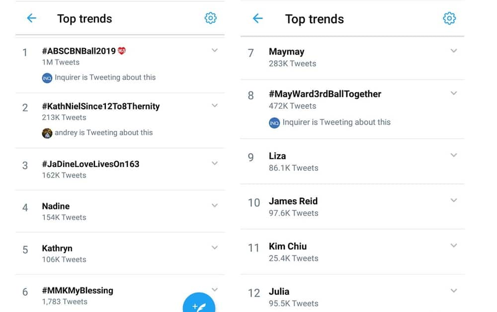 Celebrities at ABS-CBN Ball 2019 who became trending on Twitter