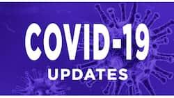Pilipinas, may pinakamataas na bilang ng COVID-19 cases sa Southeast Asia